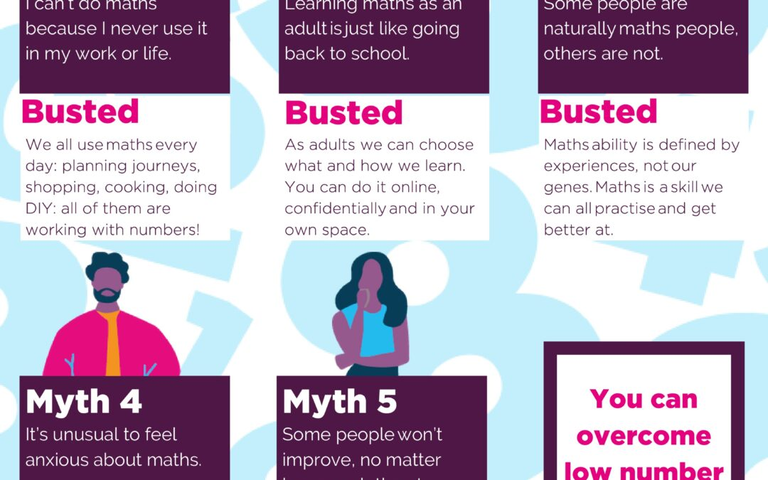 Myths about Maths – National Numeracy Day 19th May 2021